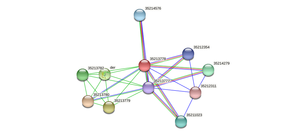 gll3207 protein (Gloeobacter violaceus) - STRING interaction network
