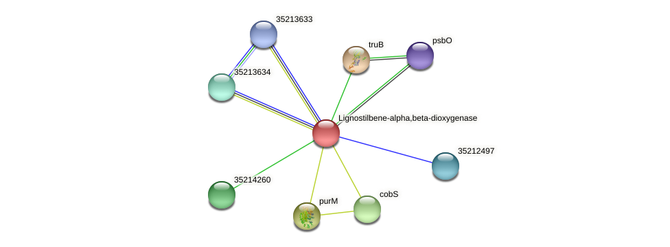 gll3689 protein (Gloeobacter violaceus) - STRING interaction network