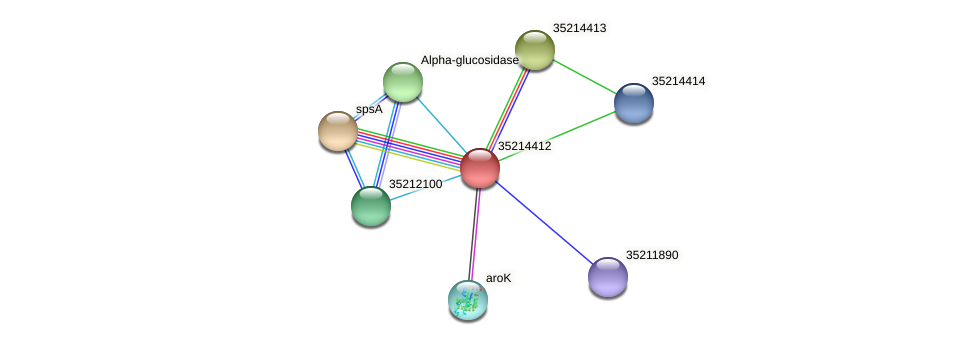 gll3839 protein (Gloeobacter violaceus) - STRING interaction network