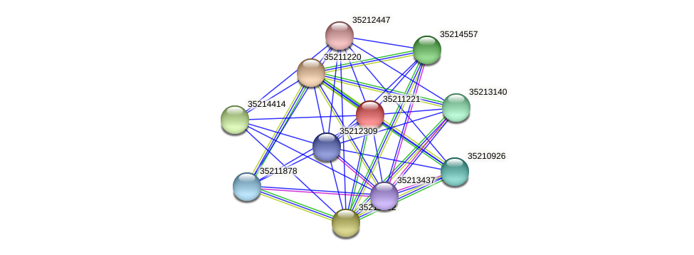glr0659 protein (Gloeobacter violaceus) - STRING interaction network