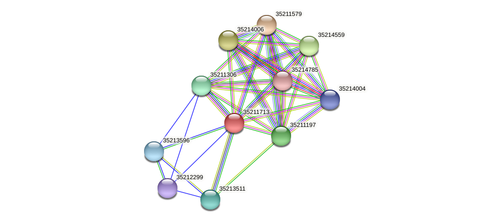 glr1149 protein (Gloeobacter violaceus) - STRING interaction network