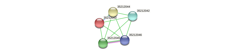 glr1478 protein (Gloeobacter violaceus) - STRING interaction network