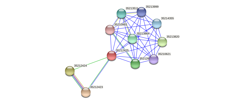 glr1859 protein (Gloeobacter violaceus) - STRING interaction network