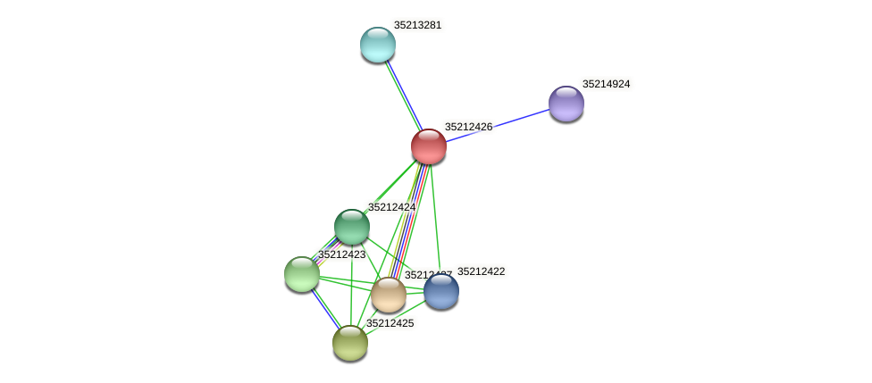 glr1860 protein (Gloeobacter violaceus) - STRING interaction network
