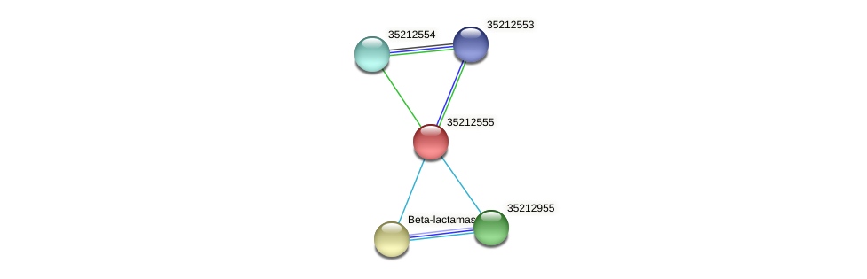 glr1988 protein (Gloeobacter violaceus) - STRING interaction network