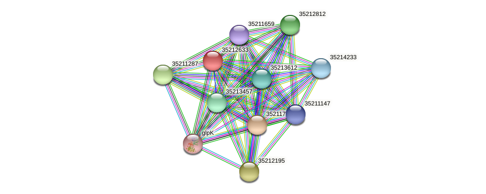 glr2066 protein (Gloeobacter violaceus) - STRING interaction network