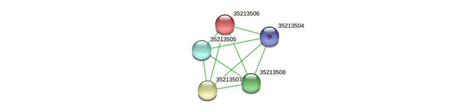 glr2936 protein (Gloeobacter violaceus) - STRING interaction network