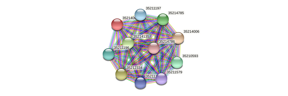 glr3432 protein (Gloeobacter violaceus) - STRING interaction network