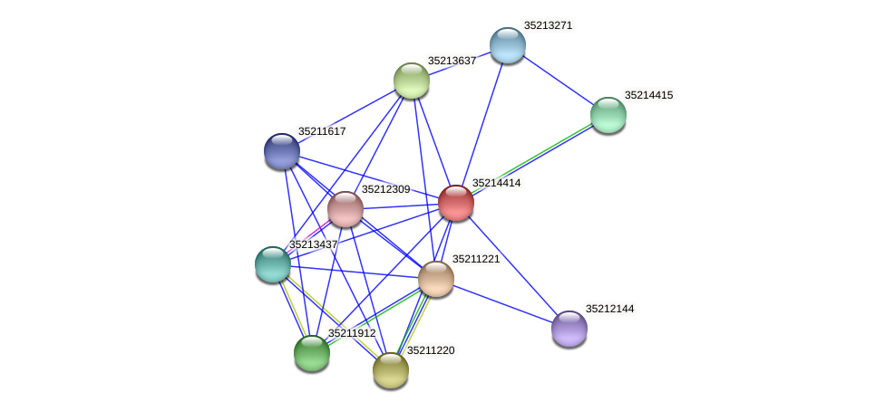 glr3841 protein (Gloeobacter violaceus) - STRING interaction network
