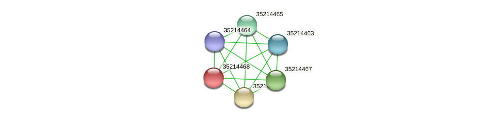 glr3895 protein (Gloeobacter violaceus) - STRING interaction network