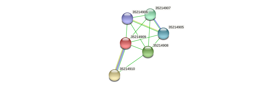 glr4334 protein (Gloeobacter violaceus) - STRING interaction network