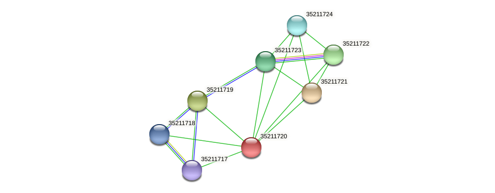 gsl1156 protein (Gloeobacter violaceus) - STRING interaction network