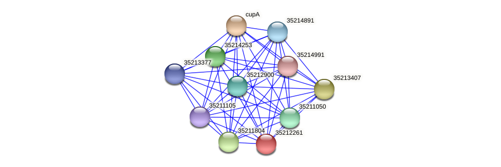gsl1695 protein (Gloeobacter violaceus) - STRING interaction network