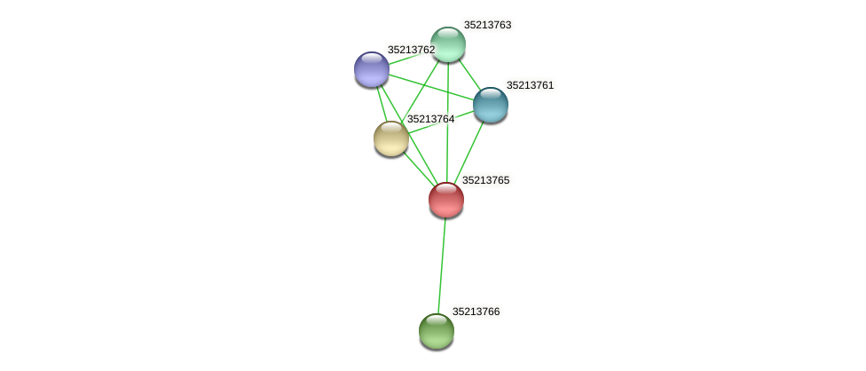 gsl3194 protein (Gloeobacter violaceus) - STRING interaction network