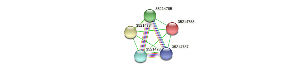 gsl4209 protein (Gloeobacter violaceus) - STRING interaction network
