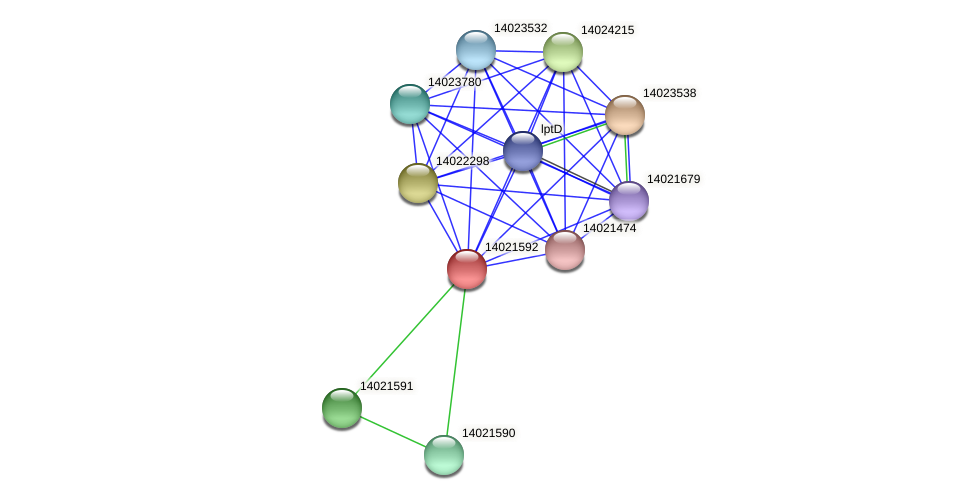 mll0656 protein (Mesorhizobium loti) - STRING interaction network