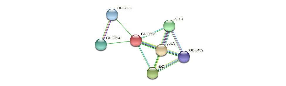 Gdia_2538 protein (Gluconacetobacter diazotrophicus) - STRING interaction network