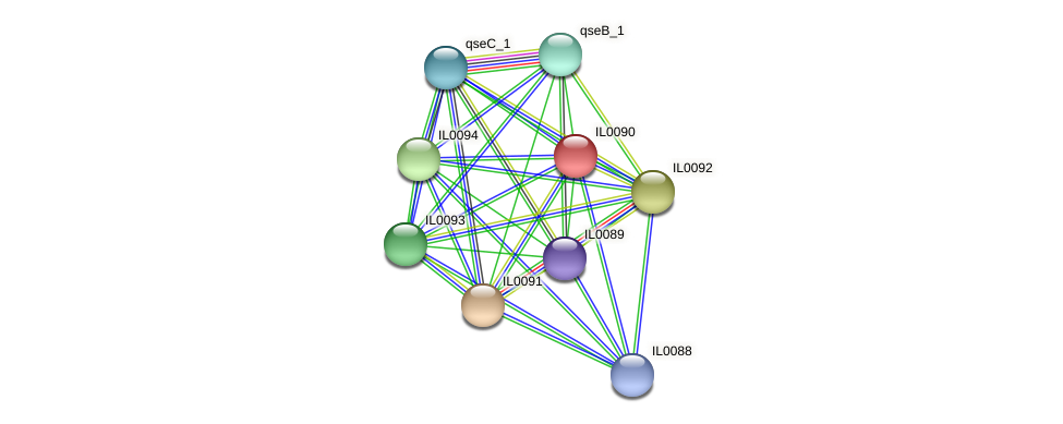 IL0090 protein (Idiomarina loihiensis) - STRING interaction network