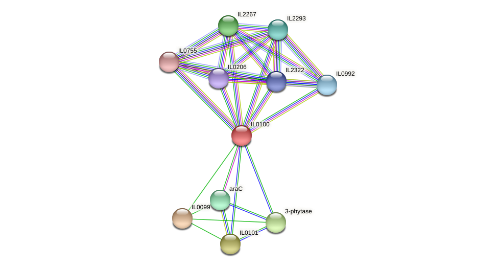 IL0100 protein (Idiomarina loihiensis) - STRING interaction network