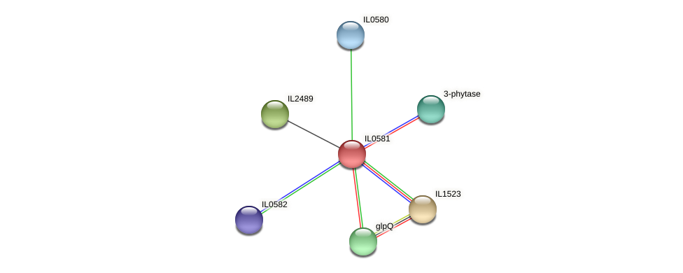 IL0581 protein (Idiomarina loihiensis) - STRING interaction network