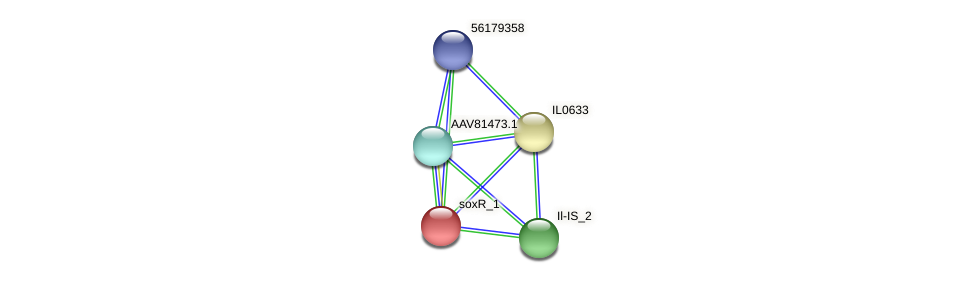 IL0631 protein (Idiomarina loihiensis) - STRING interaction network