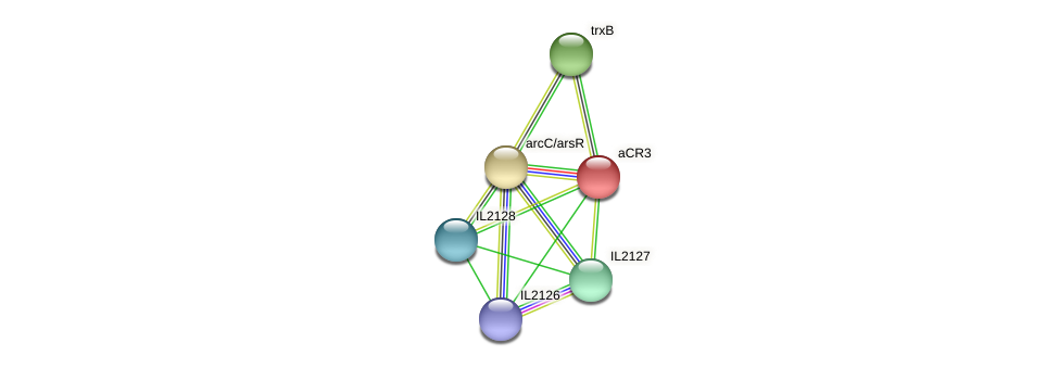 aCR3 protein (Idiomarina loihiensis) - STRING interaction network