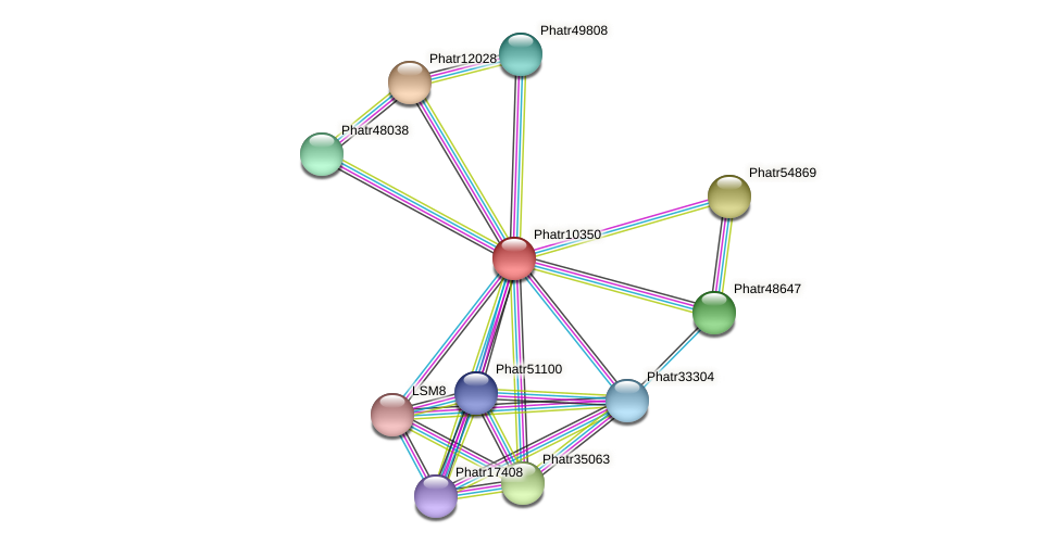 Phatr10350 protein (Phaeodactylum tricornutum) - STRING interaction network