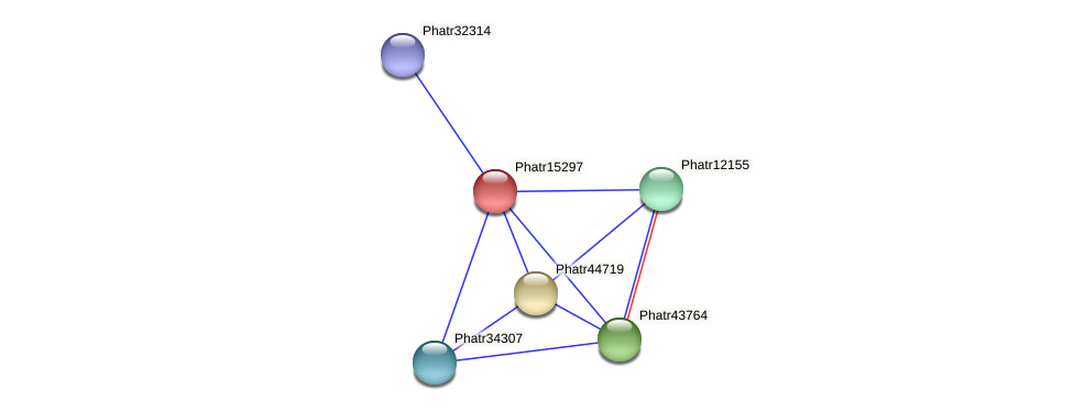 Phatr15297 protein (Phaeodactylum tricornutum) - STRING interaction network