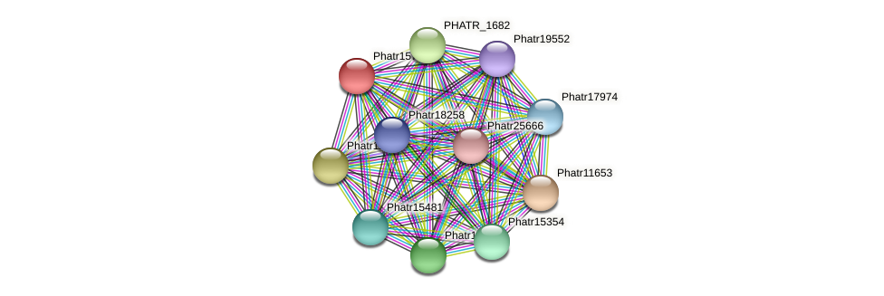 Phatr15757 protein (Phaeodactylum tricornutum) - STRING interaction network