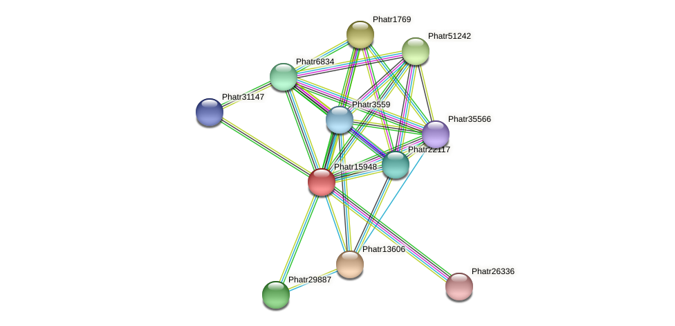 Phatr15948 protein (Phaeodactylum tricornutum) - STRING interaction network