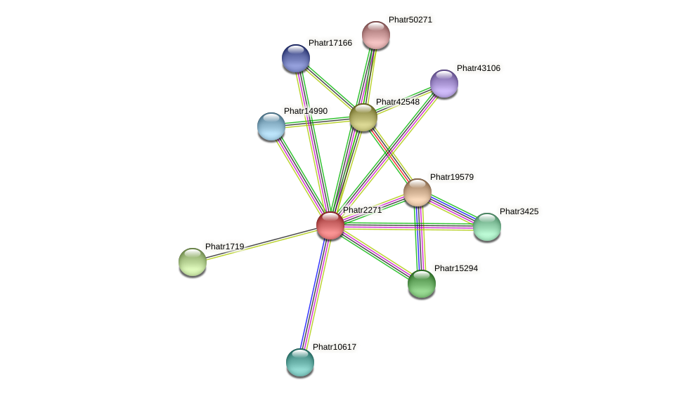 Phatr2271 protein (Phaeodactylum tricornutum) - STRING interaction network