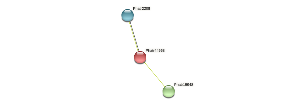 Phatr44968 protein (Phaeodactylum tricornutum) - STRING interaction network