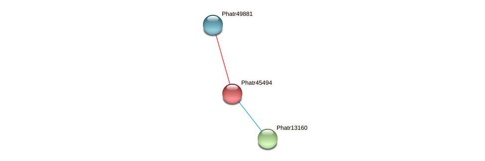Phatr45494 protein (Phaeodactylum tricornutum) - STRING interaction network