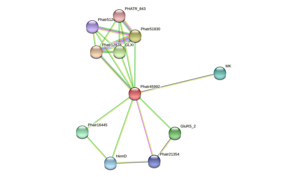 Phatr45992 protein (Phaeodactylum tricornutum) - STRING interaction network