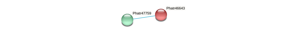 Phatr46643 protein (Phaeodactylum tricornutum) - STRING interaction network