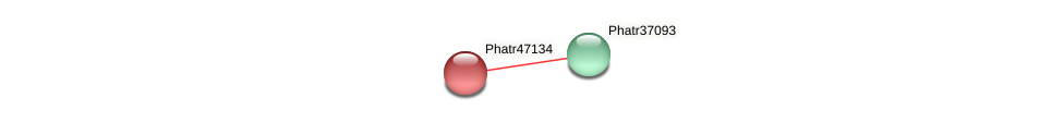 Phatr47134 protein (Phaeodactylum tricornutum) - STRING interaction network