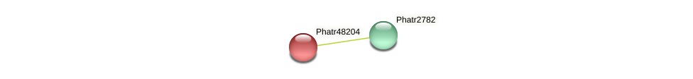 Phatr48204 protein (Phaeodactylum tricornutum) - STRING interaction network