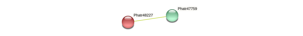 Phatr48227 protein (Phaeodactylum tricornutum) - STRING interaction network