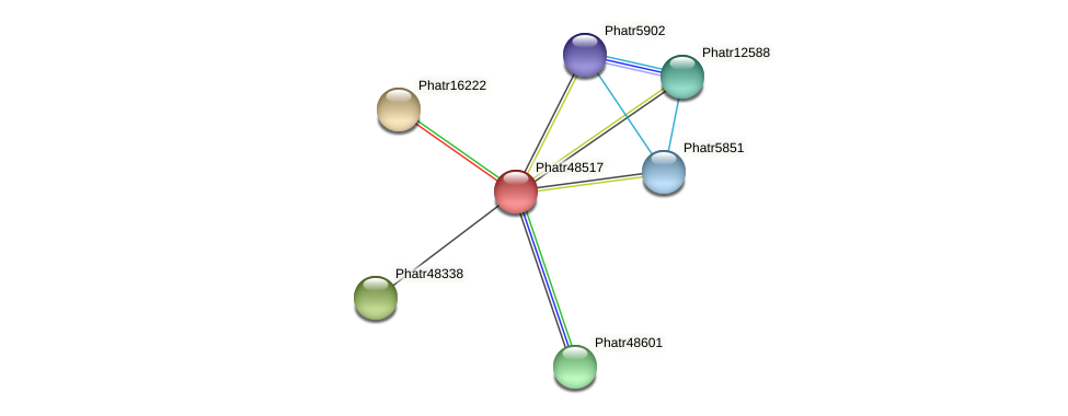 Phatr48517 protein (Phaeodactylum tricornutum) - STRING interaction network