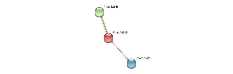 Phatr48915 protein (Phaeodactylum tricornutum) - STRING interaction network