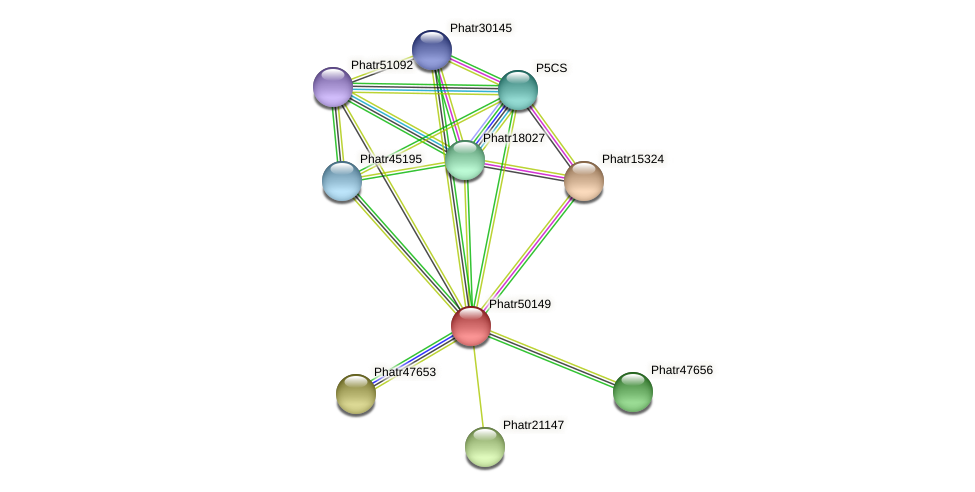 Phatr50149 protein (Phaeodactylum tricornutum) - STRING interaction network