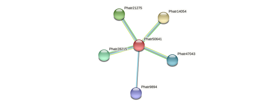 Phatr50641 protein (Phaeodactylum tricornutum) - STRING interaction network