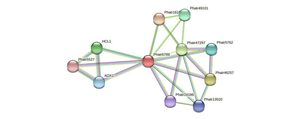 Phatr6789 protein (Phaeodactylum tricornutum) - STRING interaction network