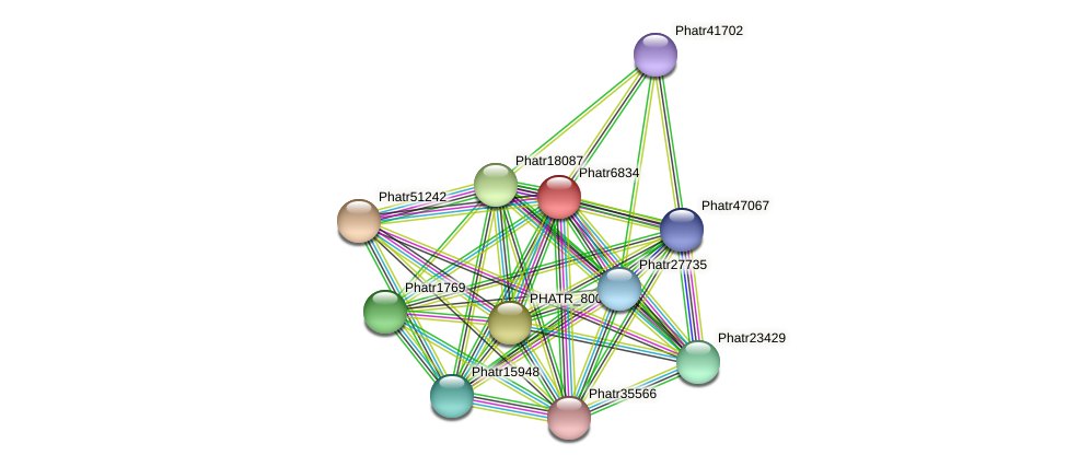 Phatr6834 protein (Phaeodactylum tricornutum) - STRING interaction network