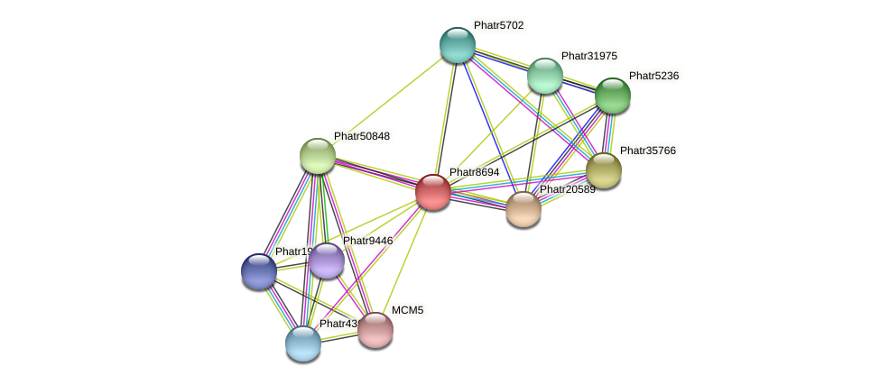 Phatr8694 protein (Phaeodactylum tricornutum) - STRING interaction network
