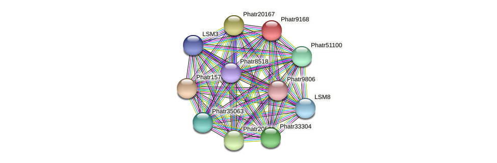 Phatr9168 protein (Phaeodactylum tricornutum) - STRING interaction network