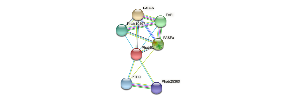 Phatr9316 protein (Phaeodactylum tricornutum) - STRING interaction network