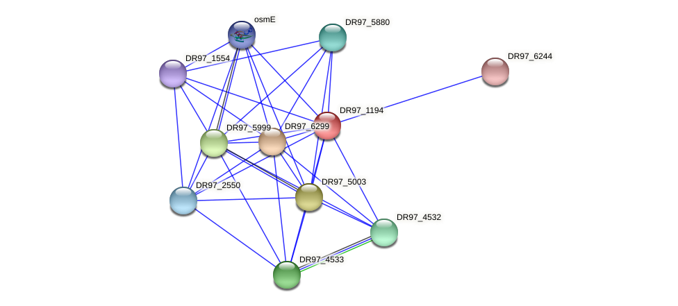 DR97_1194 protein (Pseudomonas aeruginosa) - STRING interaction network