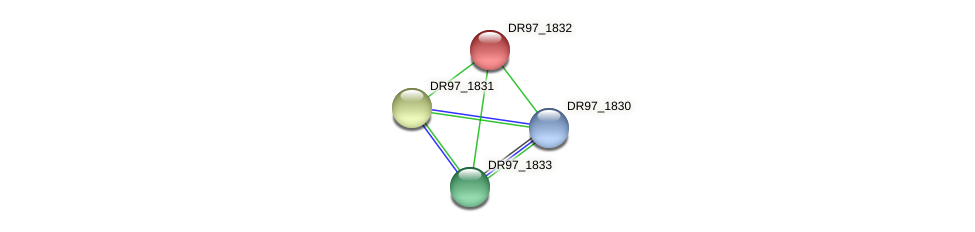 DR97_1832 protein (Pseudomonas aeruginosa) - STRING interaction network