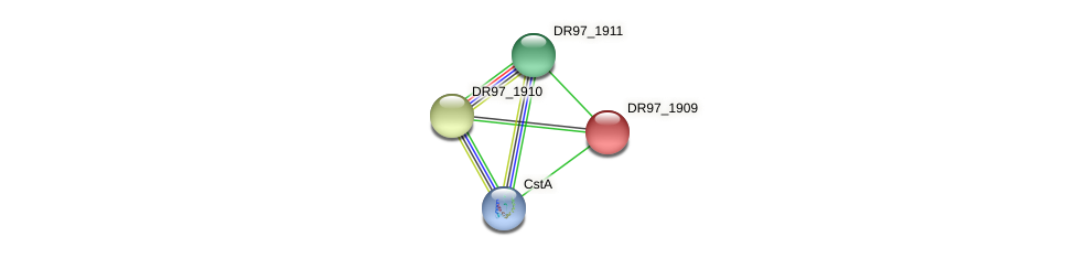 DR97_1909 protein (Pseudomonas aeruginosa) - STRING interaction network
